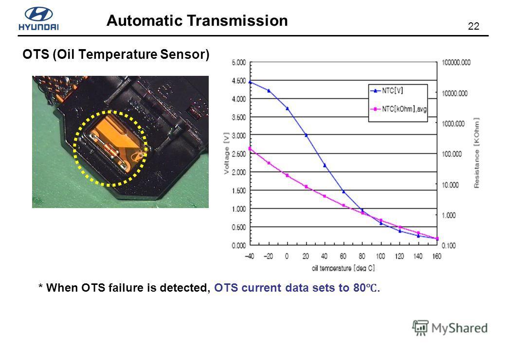 22 Automatic Transmission OTS (Oil Temperature Sensor) * When OTS failure is detected, OTS current data sets to 80.
