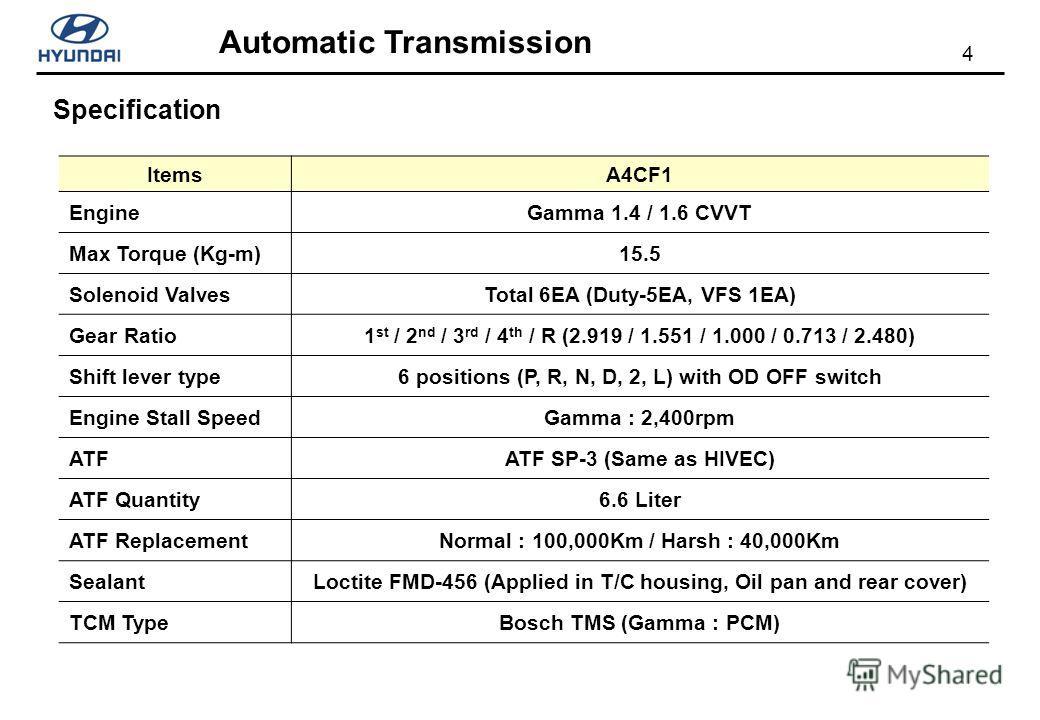 4 Automatic Transmission Specification ItemsA4CF1 EngineGamma 1.4 / 1.6 CVVT Max Torque (Kg-m)15.5 Solenoid ValvesTotal 6EA (Duty-5EA, VFS 1EA) Gear Ratio1 st / 2 nd / 3 rd / 4 th / R (2.919 / 1.551 / 1.000 / 0.713 / 2.480) Shift lever type6 position