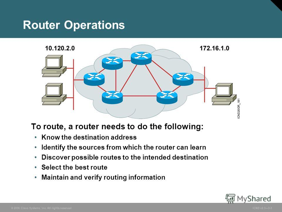 © 2006 Cisco Systems, Inc. All rights reserved. ICND v2.33-3 To route, a router needs to do the following: Know the destination address Identify the sources from which the router can learn Discover possible routes to the intended destination Select t