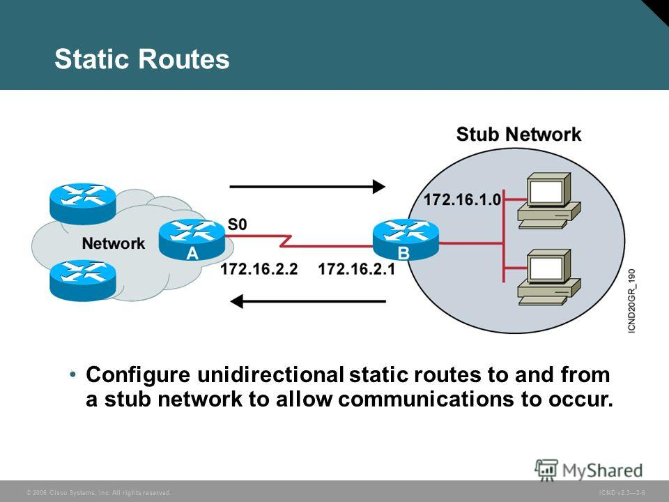 © 2006 Cisco Systems, Inc. All rights reserved. ICND v2.33-6 Static Routes Configure unidirectional static routes to and from a stub network to allow communications to occur.