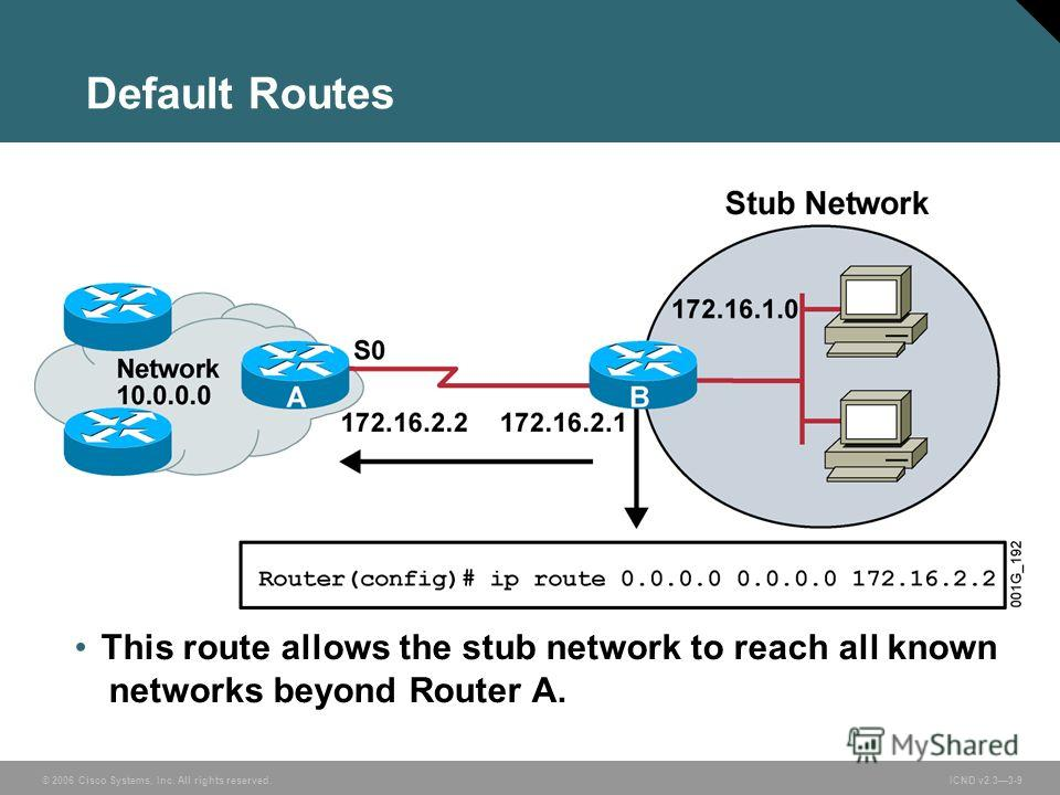 © 2006 Cisco Systems, Inc. All rights reserved. ICND v2.33-9 Default Routes This route allows the stub network to reach all known networks beyond Router A.