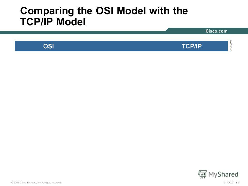© 2005 Cisco Systems, Inc. All rights reserved. CIT v5.22-3 Comparing the OSI Model with the TCP/IP Model
