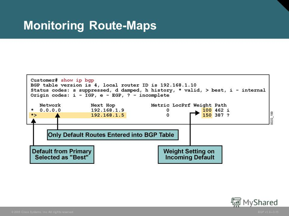 © 2005 Cisco Systems, Inc. All rights reserved. BGP v3.23-15 Monitoring Route-Maps
