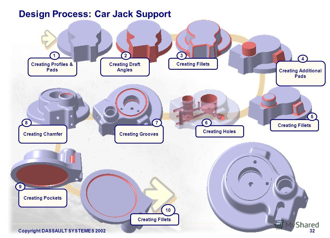 Copyright DASSAULT SYSTEMES 200232 Design Process: Car Jack Support Creating Profiles & Pads 1 Creating Draft Angles 2 Creating Fillets 3 Creating Additional Pads 4 Creating Fillets Creating Holes 5 6 Creating Grooves 7 Creating Chamfer 8 Creating Po