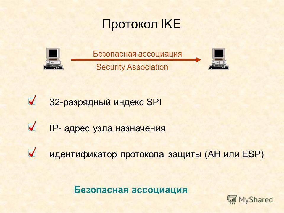 Протокол IKE Безопасная ассоциация Security Association 32-разрядный индекс SPI IP- адрес узла назначения идентификатор протокола защиты (АН или ESP) Безопасная ассоциация