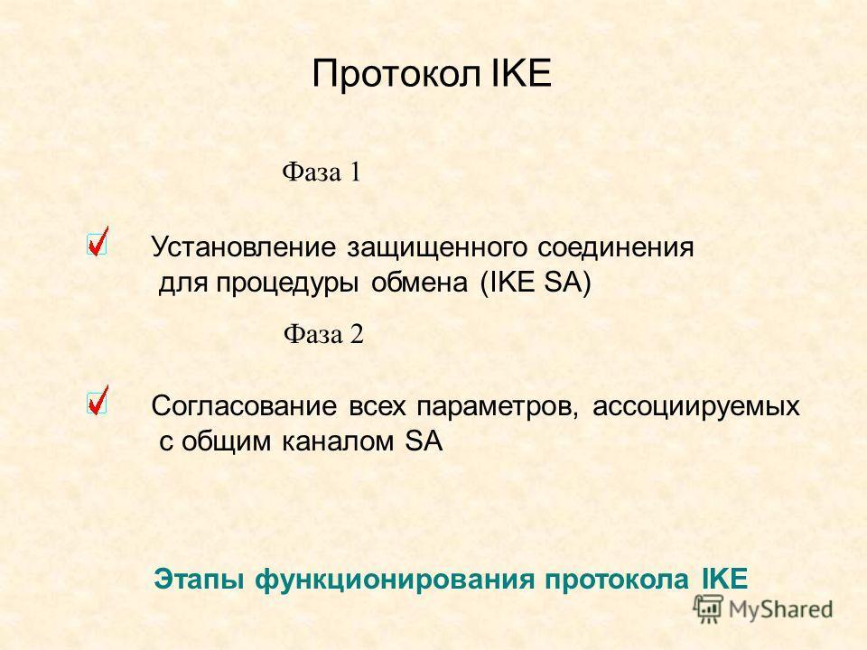Протокол IKE Установление защищенного соединения для процедуры обмена (IKE SA) Согласование всех параметров, ассоциируемых с общим каналом SA Этапы функционирования протокола IKE Фаза 1 Фаза 2