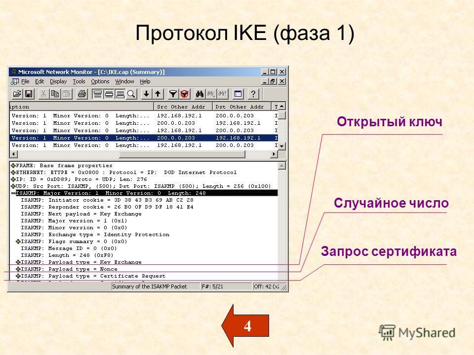 Протокол IKE (фаза 1) Открытый ключ Случайное число Запрос сертификата 4