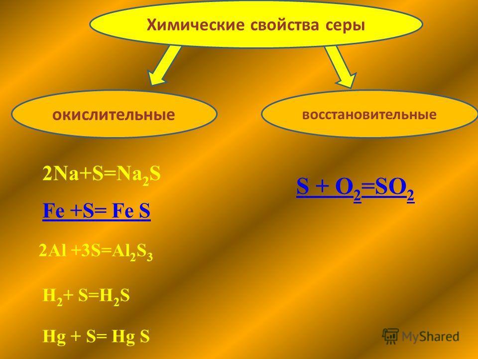 Химические свойства серы окислительные восстановительные 2Na+S=Na 2 S 2Al +3S=Al 2 S 3 H 2 + S=H 2 S S + O 2 =SO 2 Fe +S= Fe S Hg + S= Hg S