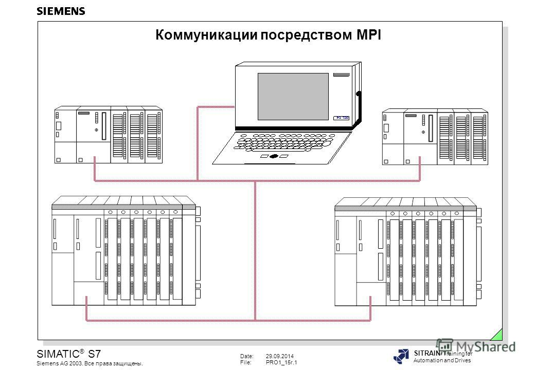 Date:29.09.2014 File:PRO1_15r.1 SIMATIC ® S7 Siemens AG 2003. Все права защищены. SITRAIN Training for Automation and Drives Коммуникации посредством MPI