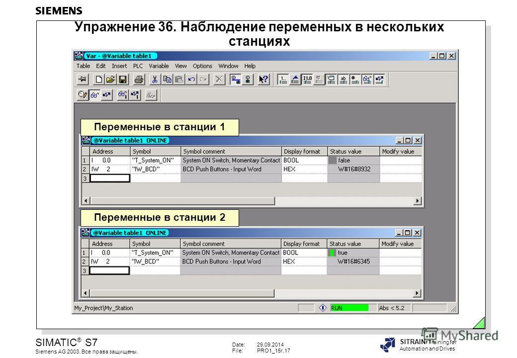 Date:29.09.2014 File:PRO1_15r.17 SIMATIC ® S7 Siemens AG 2003. Все права защищены. SITRAIN Training for Automation and Drives Упражнение 36. Наблюдение переменных в нескольких станциях Переменные в станции 1 Переменные в станции 2