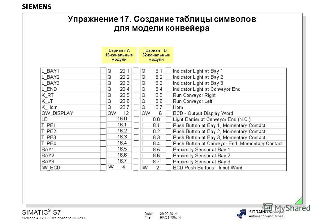 Date:29.09.2014 File:PRO1_06r.14 SIMATIC ® S7 Siemens AG 2003. Все права защищены. SITRAIN Training for Automation and Drives Упражнение 17. Создание таблицы символов для модели конвейера Вариант A 16-канальные модули Вариант B 32-канальные модули
