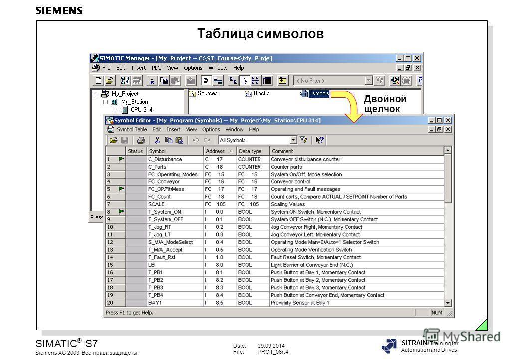 Date:29.09.2014 File:PRO1_06r.4 SIMATIC ® S7 Siemens AG 2003. Все права защищены. SITRAIN Training for Automation and Drives Таблица символов Двойной щелчок