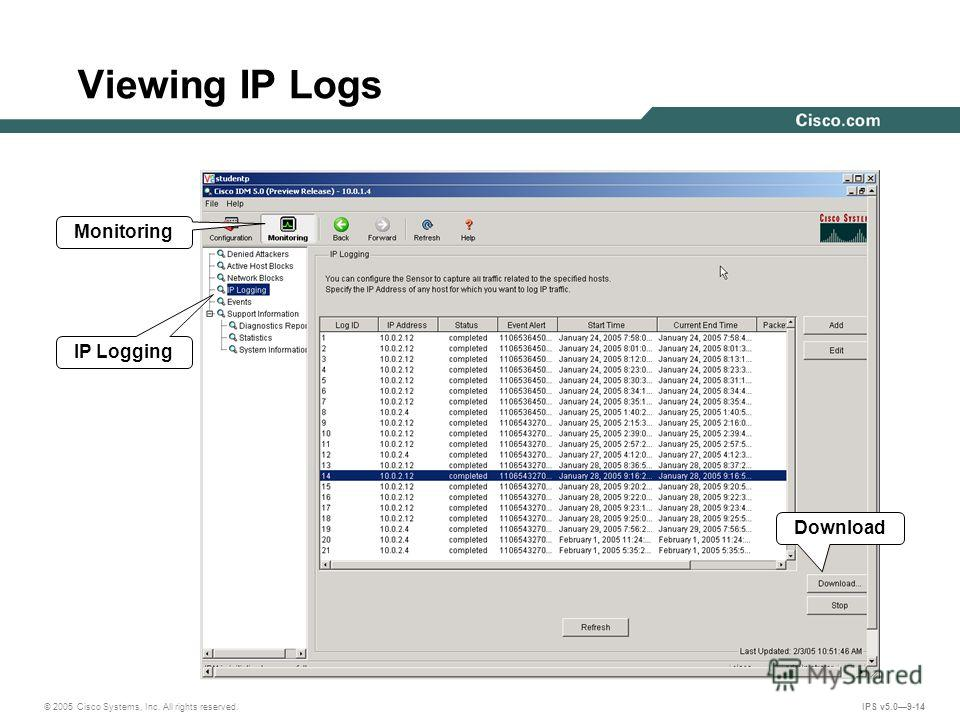 © 2005 Cisco Systems, Inc. All rights reserved. IPS v5.09-14 Viewing IP Logs Monitoring IP Logging Download