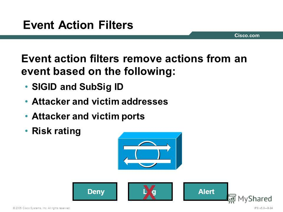 © 2005 Cisco Systems, Inc. All rights reserved. IPS v5.09-24 Event Action Filters Event action filters remove actions from an event based on the following: SIGID and SubSig ID Attacker and victim addresses Attacker and victim ports Risk rating DenyLo
