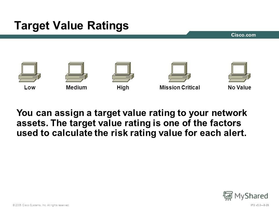 © 2005 Cisco Systems, Inc. All rights reserved. IPS v5.09-29 Target Value Ratings LowMission CriticalMedium You can assign a target value rating to your network assets. The target value rating is one of the factors used to calculate the risk rating v