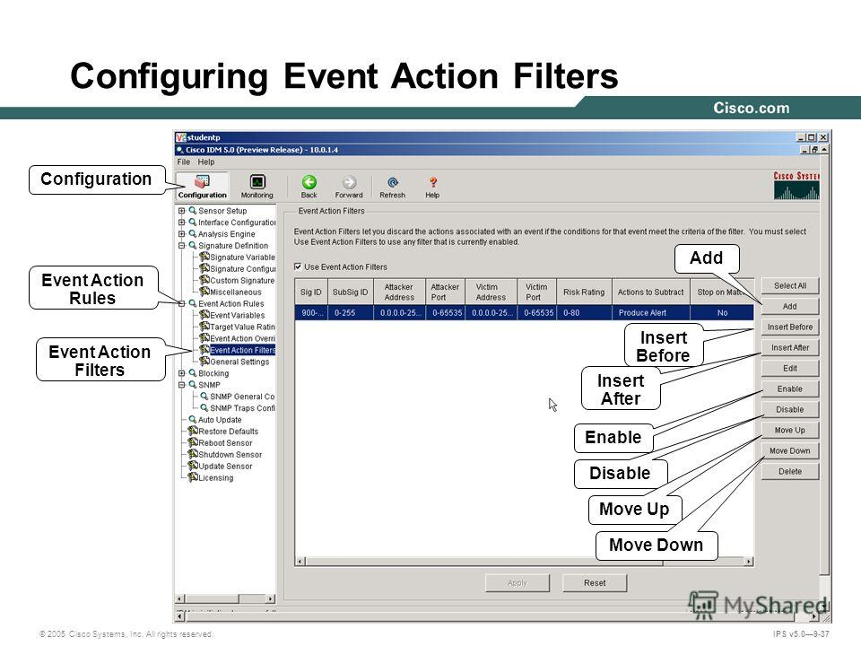© 2005 Cisco Systems, Inc. All rights reserved. IPS v5.09-37 Configuring Event Action Filters Configuration Event Action Rules Event Action Filters Add Insert Before Insert After Enable Disable Move Up Move Down