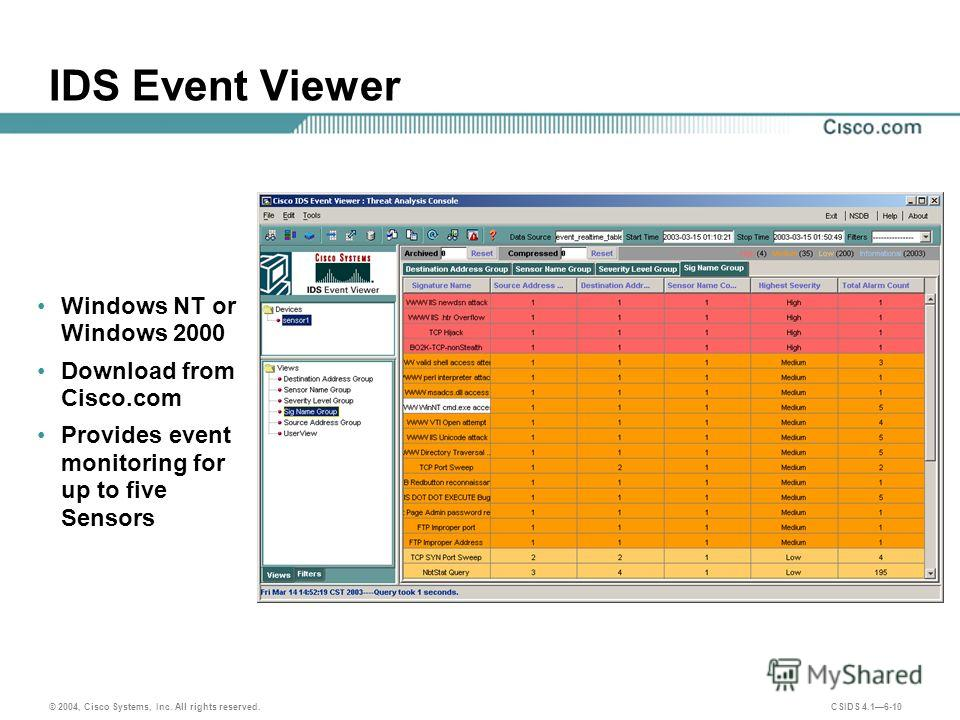 © 2004, Cisco Systems, Inc. All rights reserved. CSIDS 4.16-10 IDS Event Viewer Windows NT or Windows 2000 Download from Cisco.com Provides event monitoring for up to five Sensors