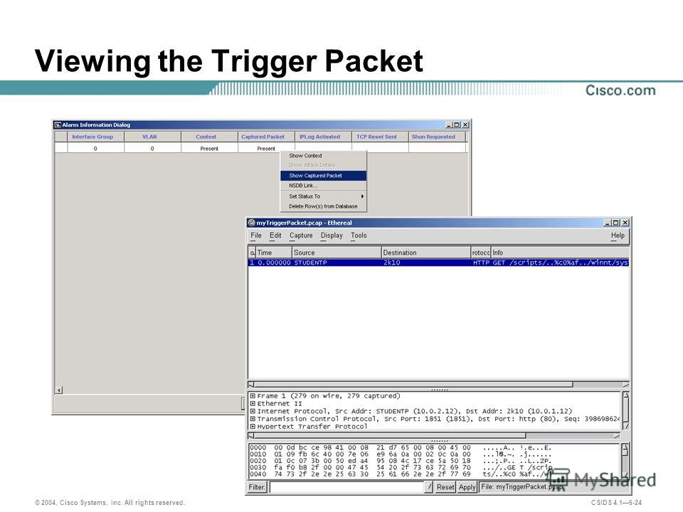 © 2004, Cisco Systems, Inc. All rights reserved. CSIDS 4.16-24 Viewing the Trigger Packet