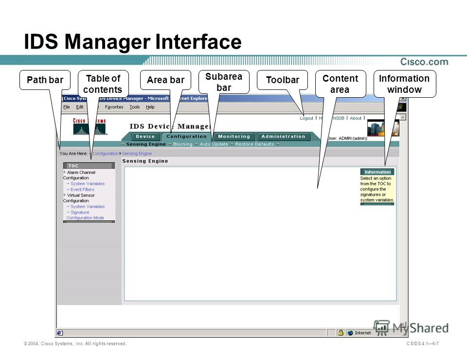 © 2004, Cisco Systems, Inc. All rights reserved. CSIDS 4.16-7 IDS Manager Interface Path bar Table of contents Area bar Subarea bar Toolbar Content area Information window