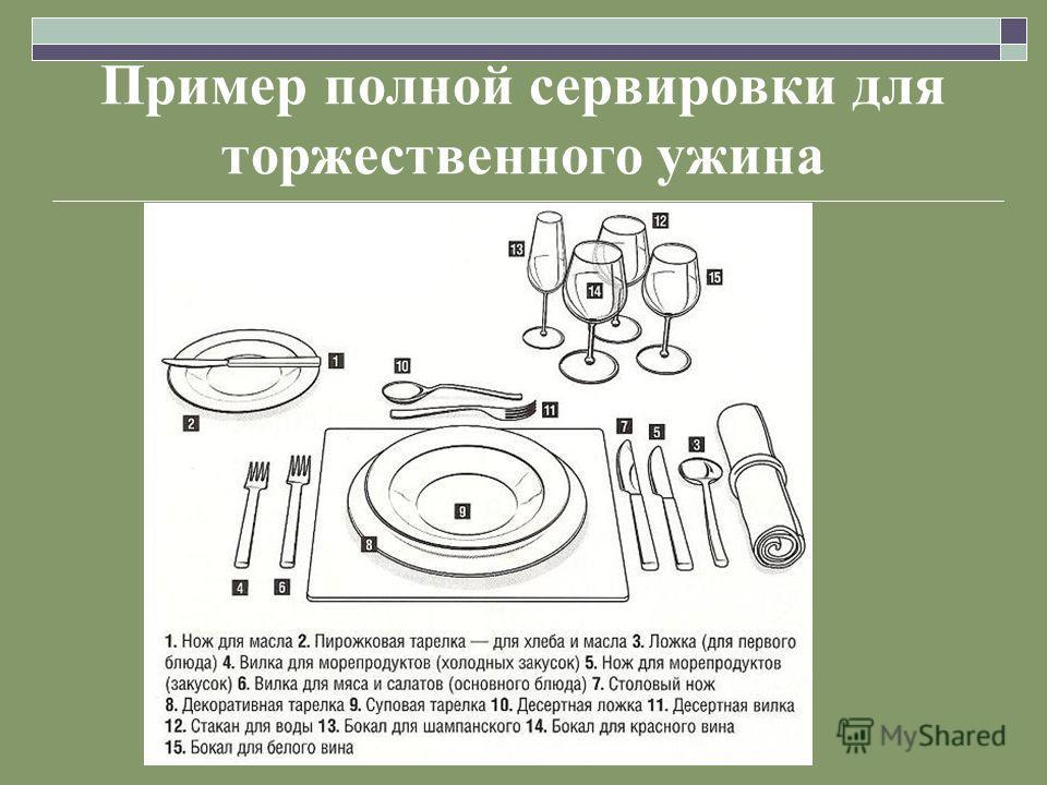 Пример полной сервировки для торжественного ужина