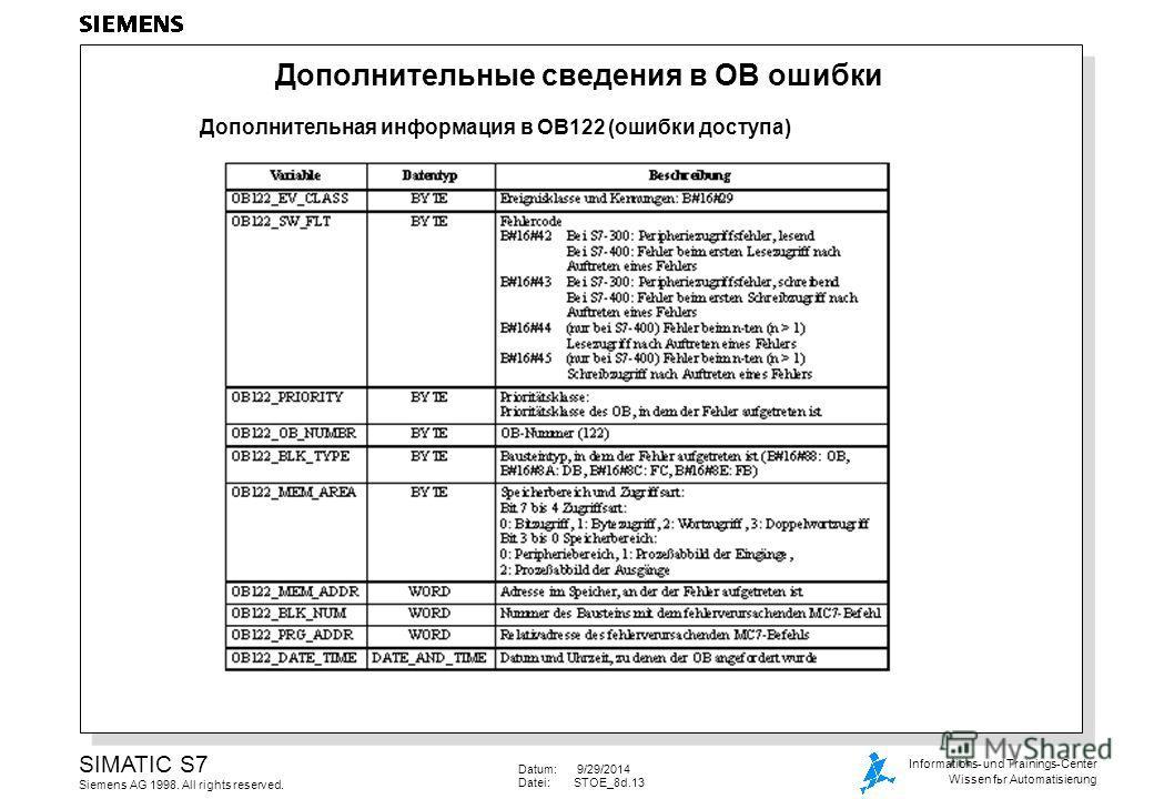 Datum: 9/29/2014 Datei:STOE_8d.13 SIMATIC S7 Siemens AG 1998. All rights reserved. Informations- und Trainings-Center Wissen for Automatisierung Дополнительные сведения в ОВ ошибки Дополнительная информация в ОВ122 (ошибки доступа)