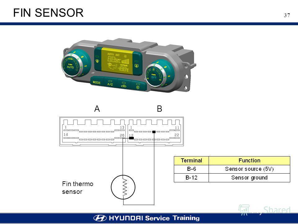37 FIN SENSOR AB Fin thermo sensor