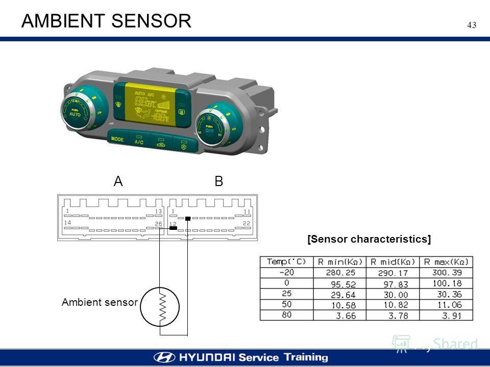 43 AMBIENT SENSOR AB Ambient sensor [Sensor characteristics]