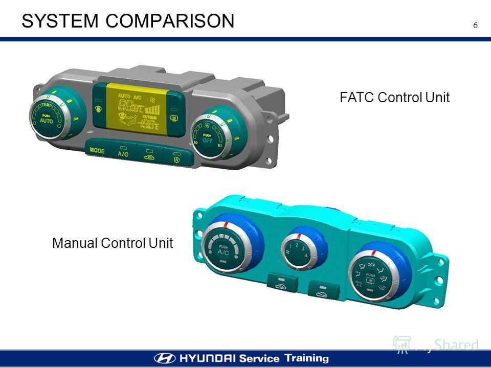 6 SYSTEM COMPARISON FATC Control Unit Manual Control Unit