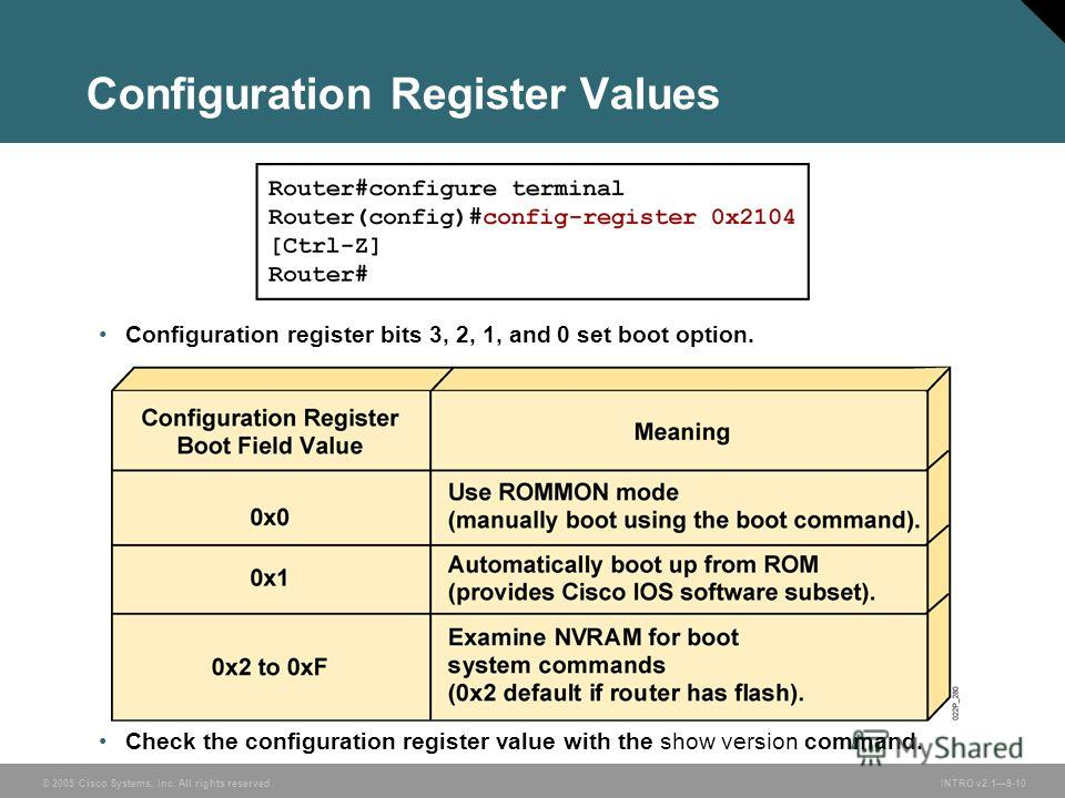 © 2005 Cisco Systems, Inc. All rights reserved.INTRO v2.19-10 Configuration register bits 3, 2, 1, and 0 set boot option. Check the configuration register value with the show version command. Configuration Register Values