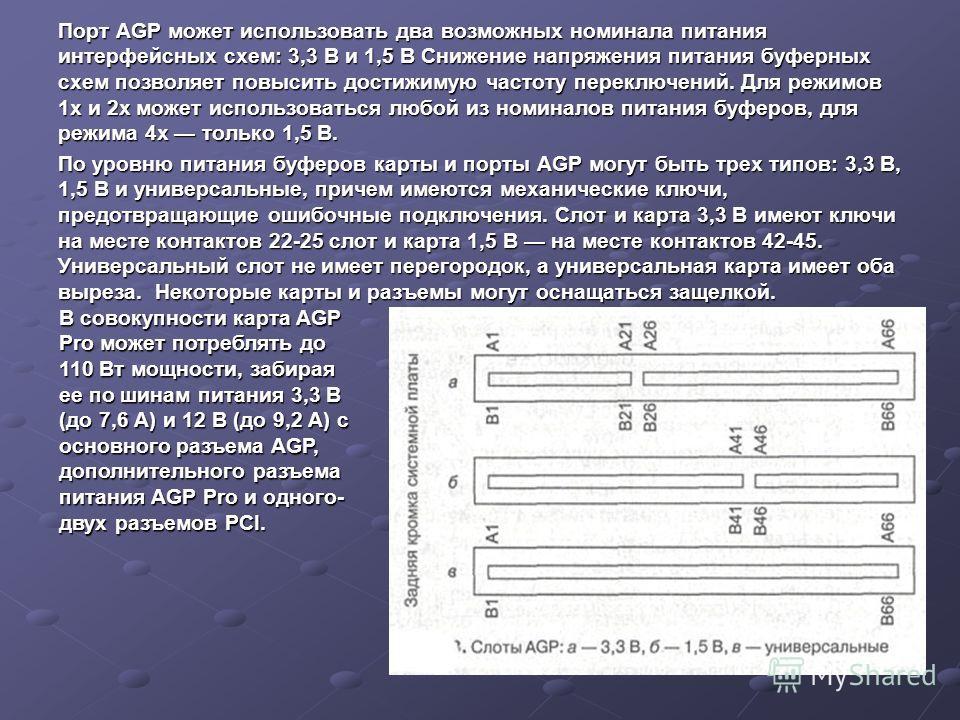 Порт AGP может использовать два возможных номинала питания интерфейсных схем: 3,3 В и 1,5 В Снижение напряжения питания буферных схем позволяет повысить достижимую частоту переключений. Для режимов 1 х и 2 х может использоваться любой из номиналов пи