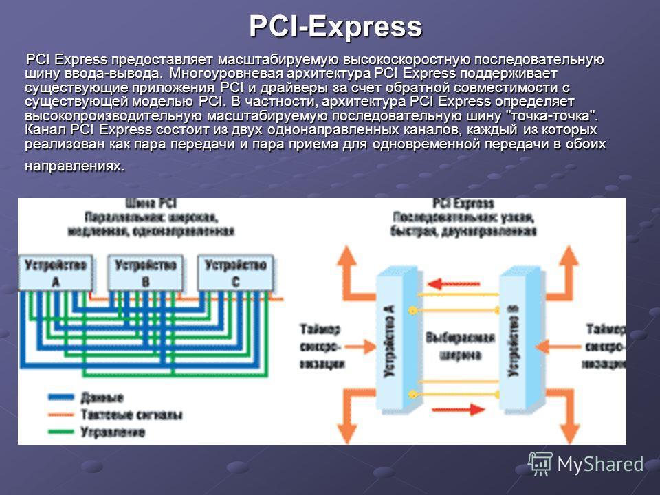PCI-Express PCI Express предоставляет масштабируемую высокоскоростную последовательную шину ввода-вывода. Многоуровневая архитектура PCI Express поддерживает существующие приложения PCI и драйверы за счет обратной совместимости с существующей моделью