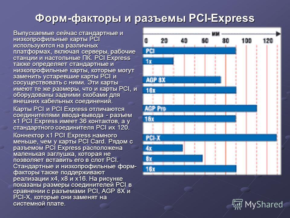 Форм-факторы и разъемы PCI-Express Выпускаемые сейчас стандартные и низкопрофильные карты PCI используются на различных платформах, включая серверы, рабочие станции и настольные ПК. PCI Express также определяет стандартные и низкопрофильные карты, ко
