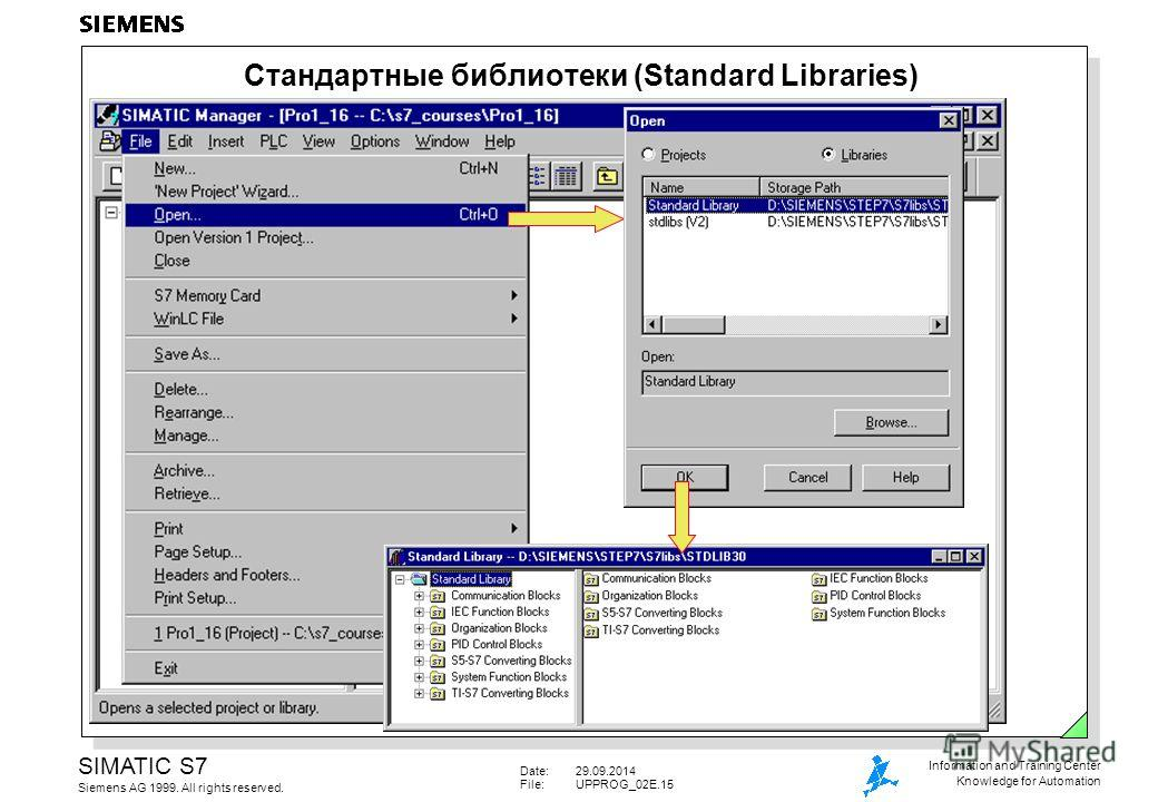 Date:29.09.2014 File:UPPROG_02E.15 SIMATIC S7 Siemens AG 1999. All rights reserved. Information and Training Center Knowledge for Automation Стандартные библиотеки (Standard Libraries)