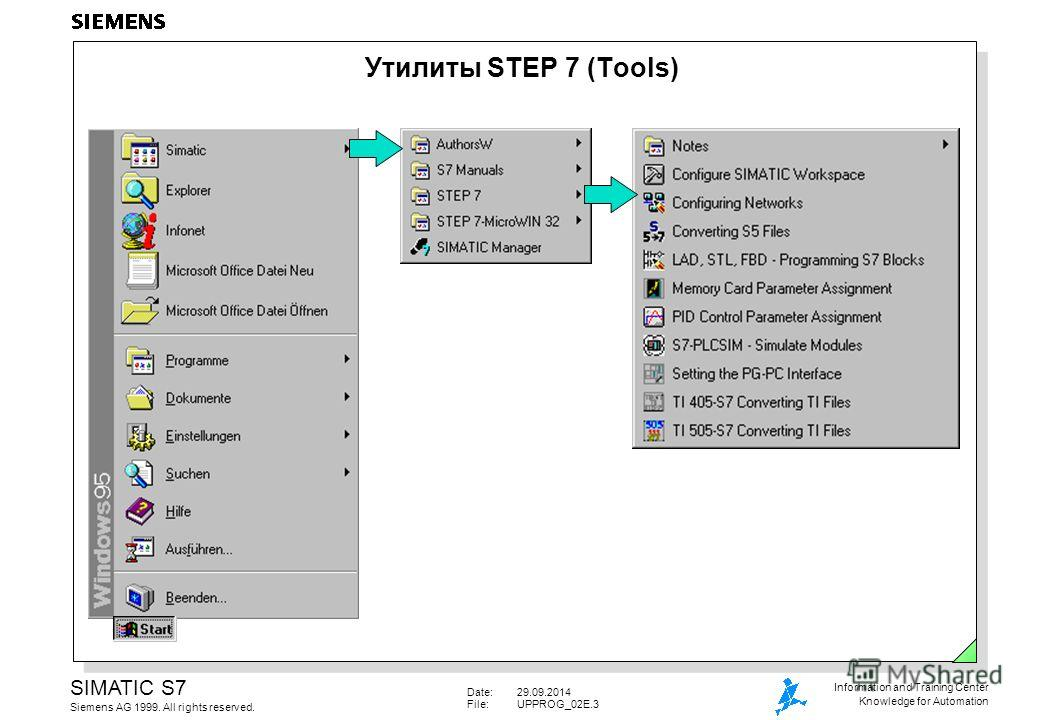 Date:29.09.2014 File:UPPROG_02E.3 SIMATIC S7 Siemens AG 1999. All rights reserved. Information and Training Center Knowledge for Automation Утилиты STEP 7 (Tools)