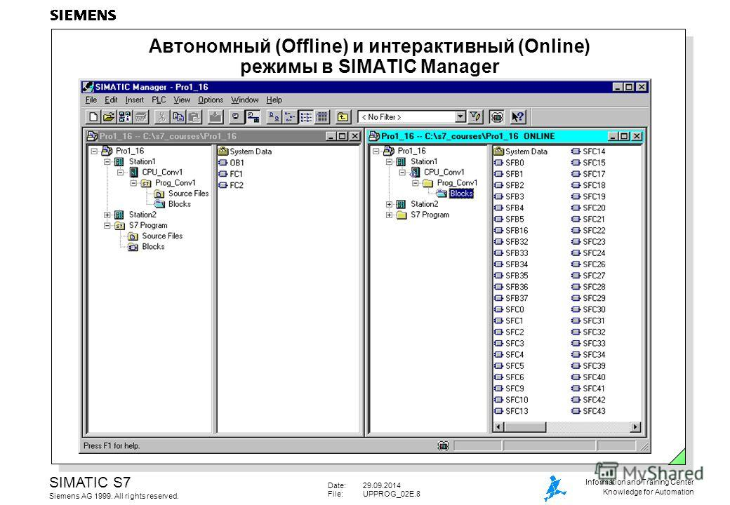 Date:29.09.2014 File:UPPROG_02E.8 SIMATIC S7 Siemens AG 1999. All rights reserved. Information and Training Center Knowledge for Automation Автономный (Offline) и интерактивный (Online) режимы в SIMATIC Manager