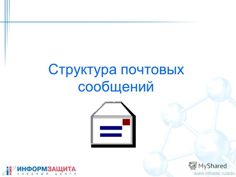 Структура почтовых сообщений