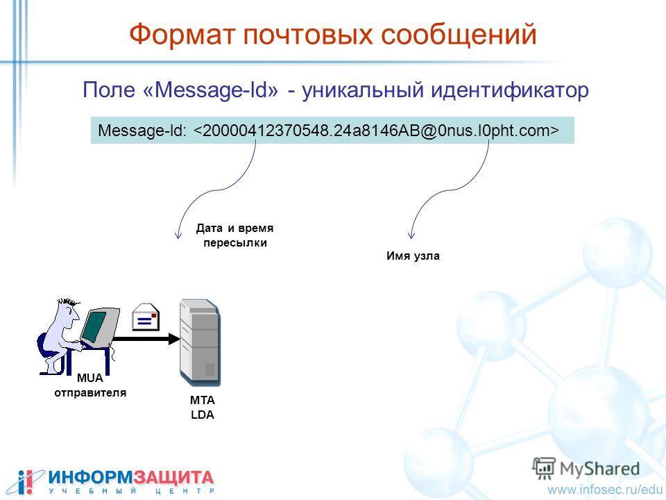 Формат почтовых сообщений Поле «Message-ld» - уникальный идентификатор Message-ld: Имя узла MUA отправителя MTA LDA Дата и время пересылки