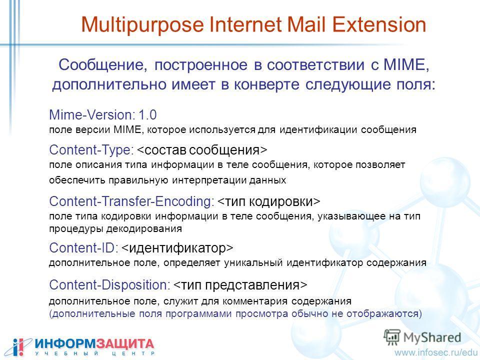 Multipurpose Internet Mail Extension Сообщение, построенное в соответствии с MIME, дополнительно имеет в конверте следующие поля: Mime-Version: 1.0 поле версии MIME, которое используется для идентификации сообщения Content-Type: поле описания типа ин