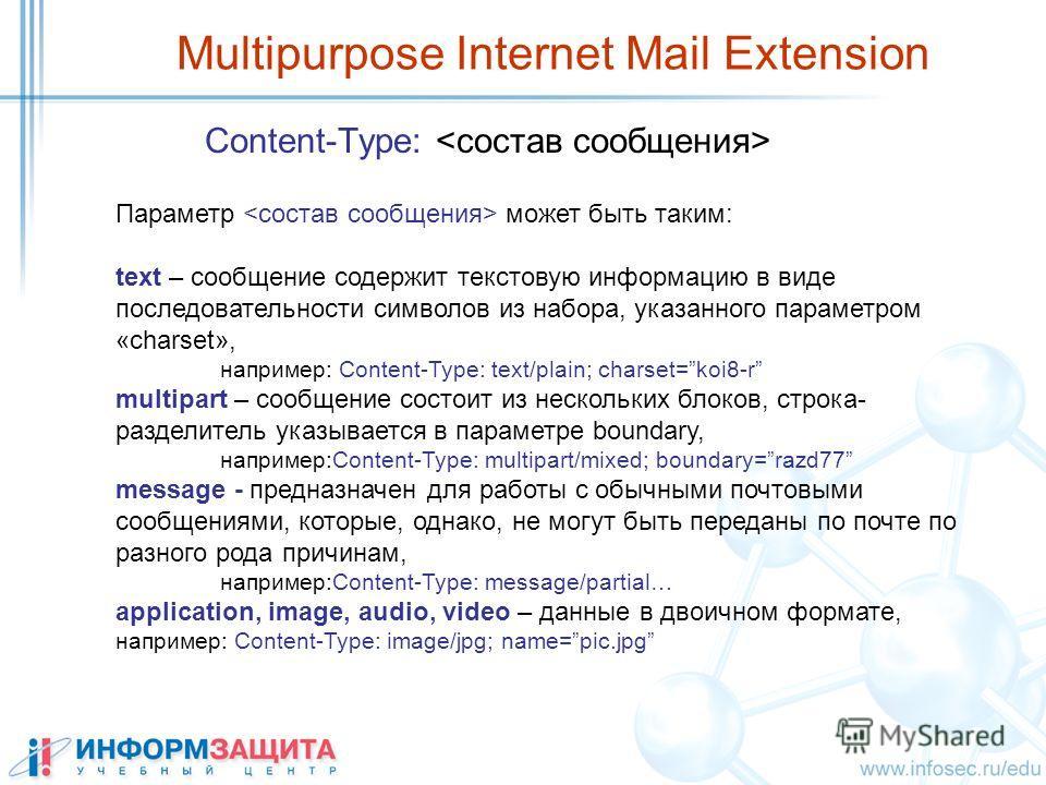 Multipurpose Internet Mail Extension Content-Type: Параметр может быть таким: text – сообщение содержит текстовую информацию в виде последовательности символов из набора, указанного параметром «charset», например: Content-Type: text/plain; charset=ko