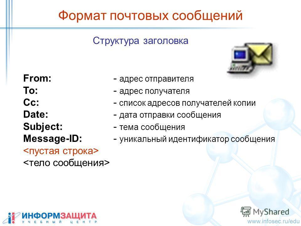 Формат почтовых сообщений Структура заголовка From:- адрес отправителя To:- адрес получателя Cc:- список адресов получателей копии Date:- дата отправки сообщения Subject:- тема сообщения Message-ID:- уникальный идентификатор сообщения