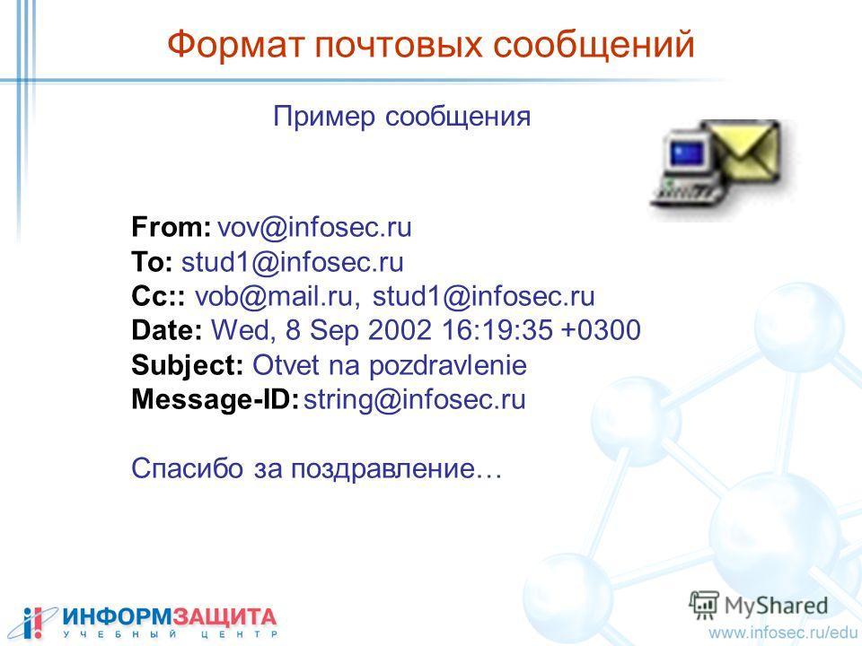 Формат почтовых сообщений From:vov@infosec.ru To: stud1@infosec.ru Cc:: vob@mail.ru, stud1@infosec.ru Date: Wed, 8 Sep 2002 16:19:35 +0300 Subject: Otvet na pozdravlenie Message-ID:string@infosec.ru Спасибо за поздравление… Пример сообщения