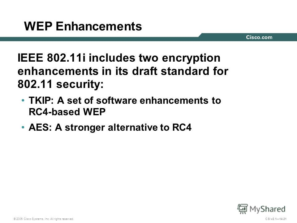 © 2005 Cisco Systems, Inc. All rights reserved. CSI v2.114-21 WEP Enhancements IEEE 802.11i includes two encryption enhancements in its draft standard for 802.11 security: TKIP: A set of software enhancements to RC4-based WEP AES: A stronger alternat