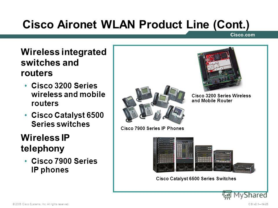 © 2005 Cisco Systems, Inc. All rights reserved. CSI v2.114-25 Cisco Aironet WLAN Product Line (Cont.) Wireless integrated switches and routers Cisco 3200 Series wireless and mobile routers Cisco Catalyst 6500 Series switches Wireless IP telephony Cis