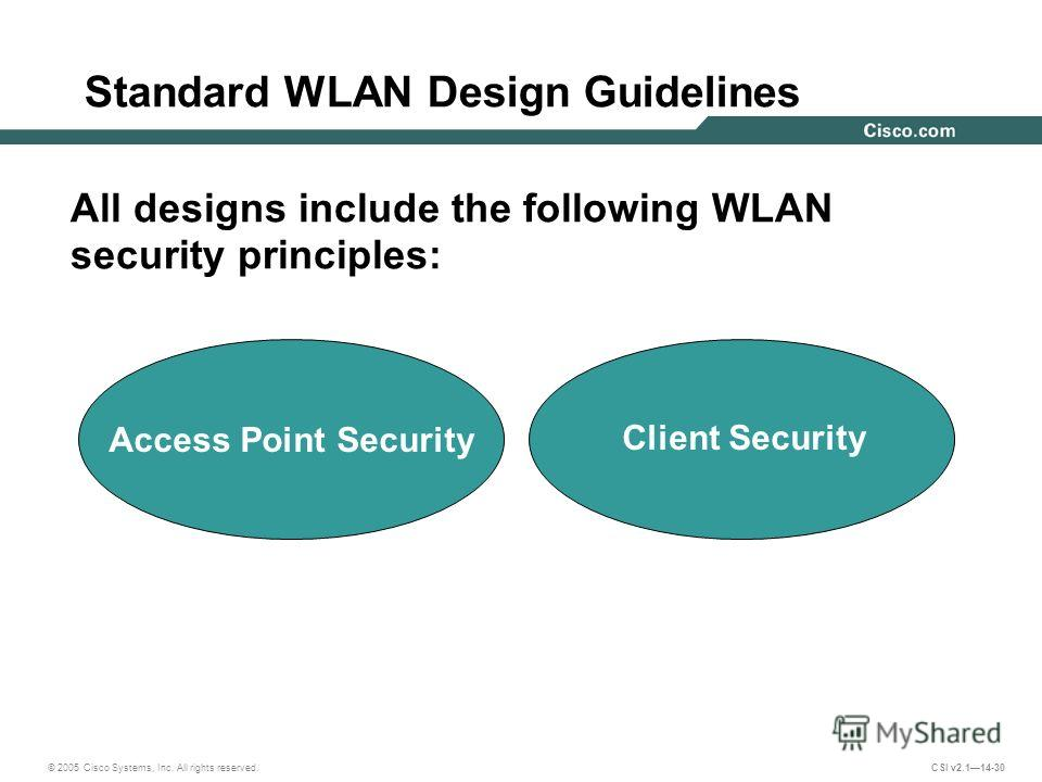 © 2005 Cisco Systems, Inc. All rights reserved. CSI v2.114-30 Access Point Security Standard WLAN Design Guidelines All designs include the following WLAN security principles: Client Security