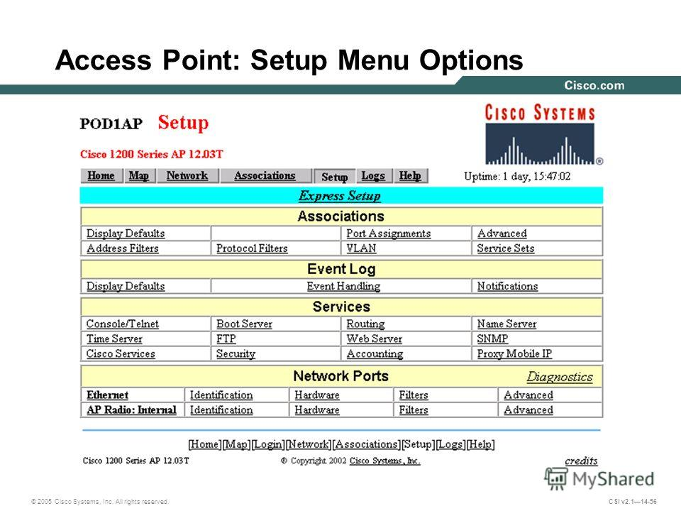 © 2005 Cisco Systems, Inc. All rights reserved. CSI v2.114-56 Access Point: Setup Menu Options
