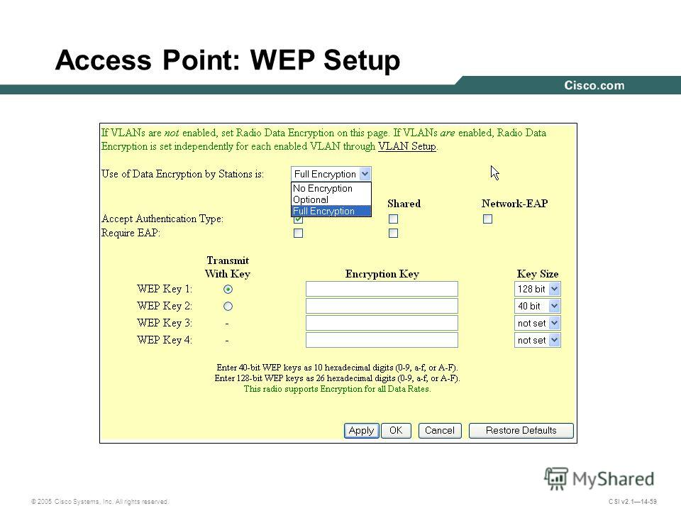 © 2005 Cisco Systems, Inc. All rights reserved. CSI v2.114-59 Access Point: WEP Setup