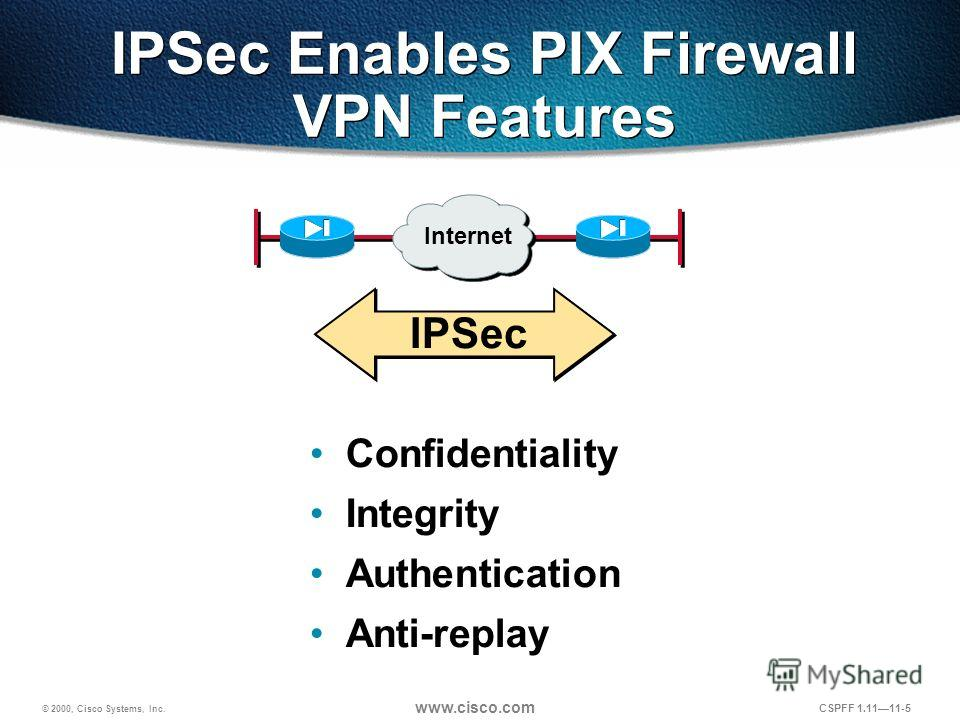 © 2000, Cisco Systems, Inc. www.cisco.com CSPFF 1.1111-5 IPSec Enables PIX Firewall VPN Features Confidentiality Integrity Authentication Anti-replay IPSec Internet