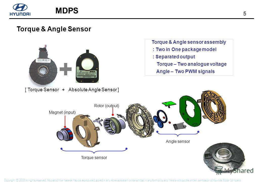 5 MDPS Copyright 2009 All rights reserved. No part of this material may be reproduced, stored in any retrieval system or transmitted in any form or by any means without the written permission of Hyundai Motor Company. Torque & Angle Sensor Torque sen