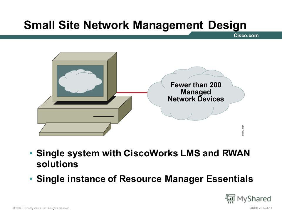 © 2004 Cisco Systems, Inc. All rights reserved. ARCH v1.24-11 Small Site Network Management Design Single system with CiscoWorks LMS and RWAN solutions Single instance of Resource Manager Essentials