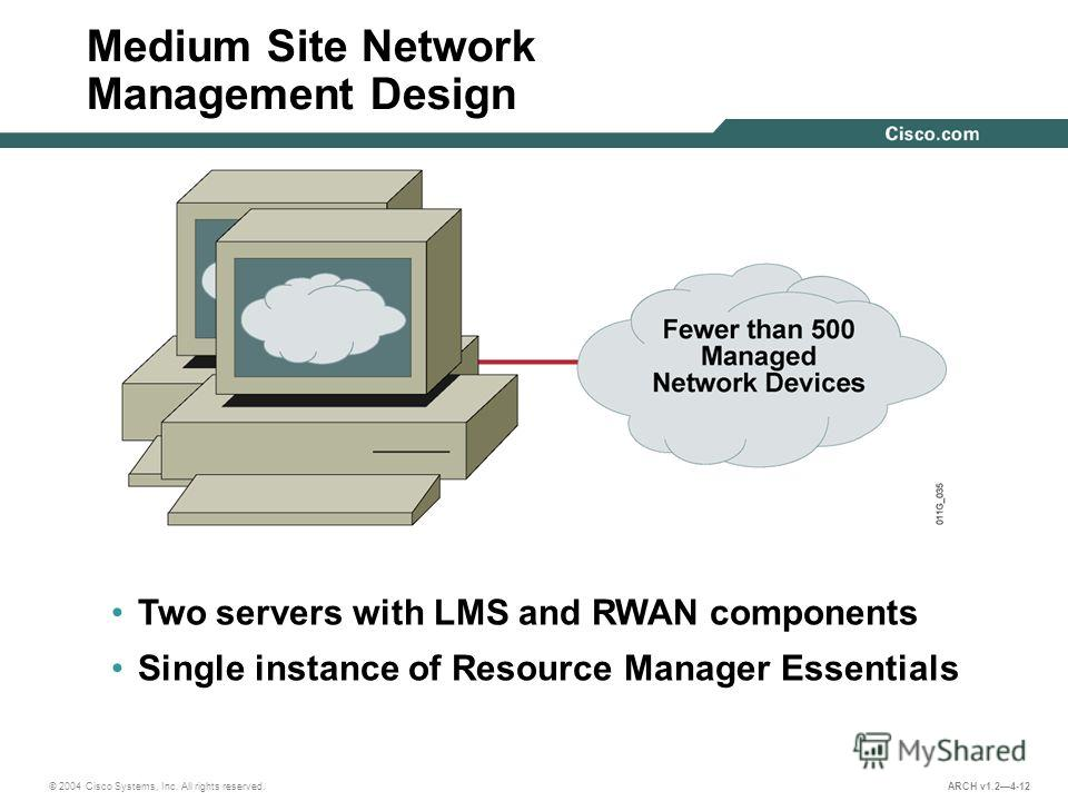 © 2004 Cisco Systems, Inc. All rights reserved. ARCH v1.24-12 Medium Site Network Management Design Two servers with LMS and RWAN components Single instance of Resource Manager Essentials